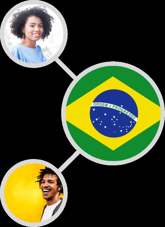 Chathub Brazil Random Video Chat