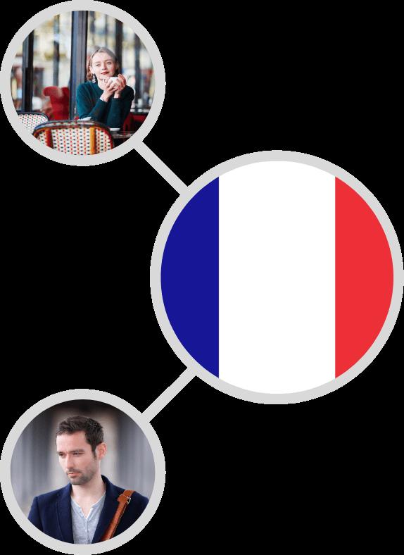 Chathub France Random Video Chat