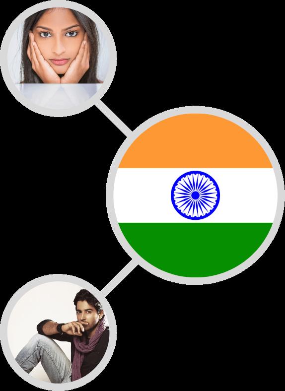 Chathub India Random Video Chat