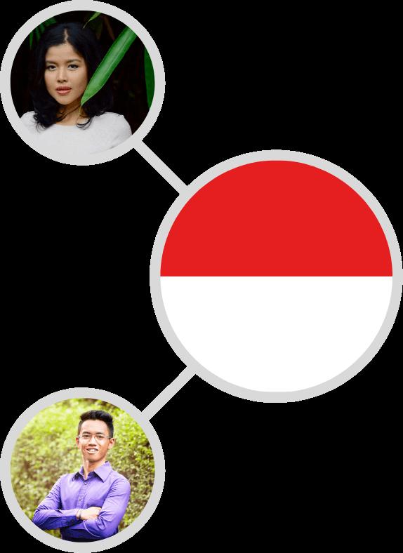 Chathub Indonesia Random Video Chat