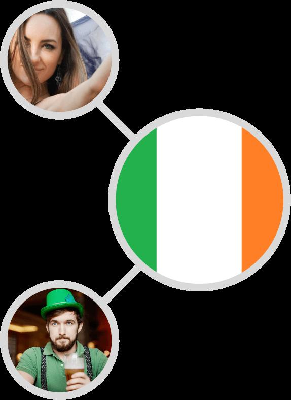 Chathub Ireland Random Video Chat