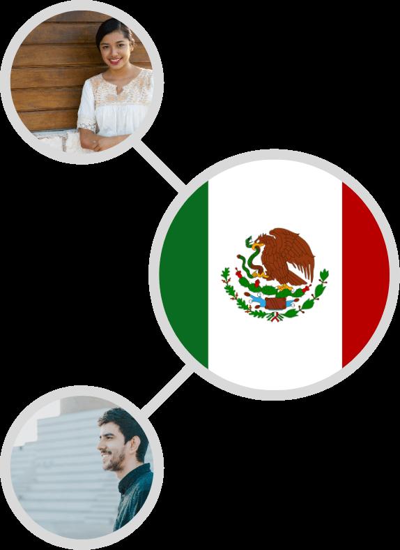 Chathub Mexico Random Video Chat