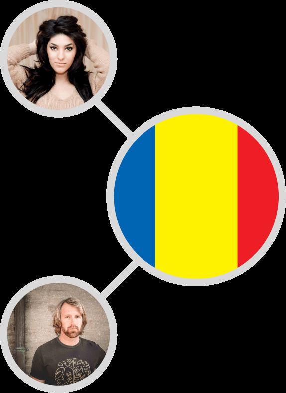 Chathub Romania Random Video Chat